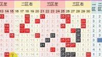 视频: 七乐彩2010067期彩票投注分析