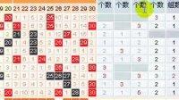 视频: 七乐彩2010019期彩票投注分析