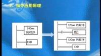 三菱变频器官网,三菱小型plc,plc编程学习