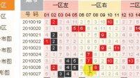 视频: 双色球2010029期彩票投注分析