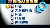视频: 18- 每7分38秒 台灣1人罹癌-招商QQ:1014119181