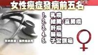 视频: 14- 癌症排行-招商QQ:1014119181