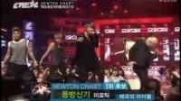 100802 NEWTON CHART-韩国历代至今最高男子偶像团体排行前10名