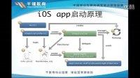千锋3G学院-UI视频-1.7-iOS程序启动分析_1