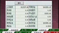 视频: 期货时间2011-1-25日转播(期货开户-QQ921534591)