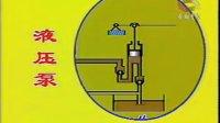 液压传动的工作原理