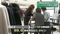 日本11月物价下跌0.2%