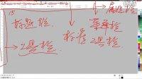 CorelDRAW X5中文版实用教程 第1章_基础必会_002_界面布局