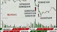 视频: 期货时间2011-3-4日转播(期货开户-QQ921534591)