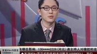 视频: 期货时间2011-3-15日转播(期货开户-QQ921534591)