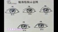 视频: 嘉兴哪种双眼皮手术好?咨询QQ:200535577