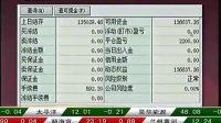 视频: 期货时间2011-2-17日转播(期货开户-QQ921534591)