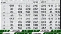 期货时间2011-3-10日转播(期货开户-QQ921534591)