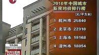 2010全国房价排行榜