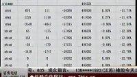 期货时间2011-3-17日转播(期货开户-QQ921534591)