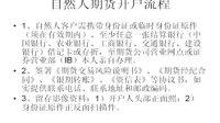 视频: 咸宁期货开户-国际期货武汉-027-85267859 QQ2427418621
