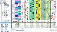 『彩神通』彩票软件之图表和条件的扩展:2、走势图指标条件的扩展