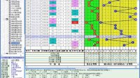 数字三『彩神通』彩票软件基础讲座:1、常规走势图