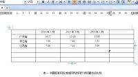 WPS Office文字 论文排版教程三:图表制作(上)