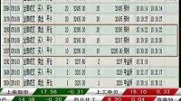 期货时间2011-3-2日转播(期货开户-QQ921534591)