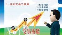 视频: 潜江期货开户-国际期货武汉-027-85267859 QQ2427418621