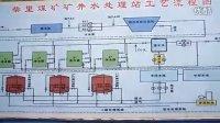 柴里煤矿矿井水处理站工艺流程图