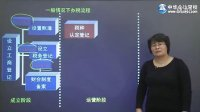视频: 注册税务师★税务代理实务加QQ1377907663提供整套资料