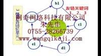 玉林网站优化的价格_玉林企业网站优化服务【网奇网络】