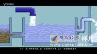 净水处理系统 FLASH演示动画