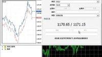 华誉环亚MT4平台现价做单交易演示