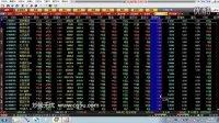 股票入门涨速是什么意思 超清晰