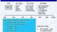 浙江大学 软件工程基础 32讲