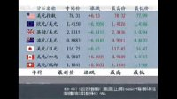 视频: 清远河源云浮股指期货开户QQ1309882818费用最低