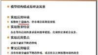 视频: 股票高效盈利模型(九_1)7杭州炒股开户QQ8I954082,打I5857I29358
