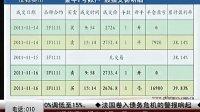 视频: 金昌白银天水期货公司QQ1309882818开户