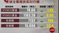 视频: 江汉期货开户,手机15165013419,QQ:997894727