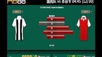 RB88 公主报报 每日体育精选贴士 - 20131230