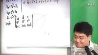 2013考研数学王博线代基础班02