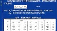 结构检验24 18结构检验(十八)