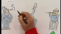 艺术创想之创意绘画技巧:给漫画添加对话框技巧