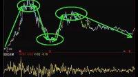 K线形态学的作用_如何做股票_K线图怎么看