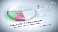 AE模板 三维立体风格数据统计展示AE片头 统计图演示片头模板