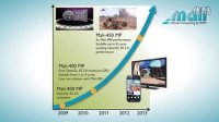 ARM最新8核图形处理器 Mali-450 MP【Mali 开发】