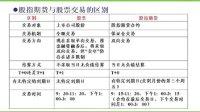 视频: 桂林股指期货基础知识(桂林股指期货开户 咨询QQ:1045755452)中金所专家讲座