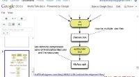 Android安卓APP软件程序开发教程 (71)