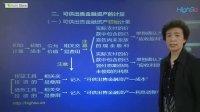 视频: 2013尚德嗨学网【注册会计师会计1 QQ908773689