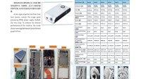 苏旺电子科技产品简介-客户端-09-19-15-00_wmv