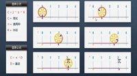 手绘人网《maya高级动画教学-动力学车辆绑定》车轮旋转-关键帧方式