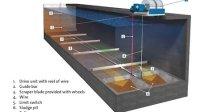 环保设备原理与设计 -- §4.1 排泥设备及其设计(2013版)