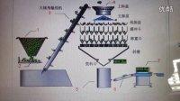 20140123_安徽信远包装科技有限公司新疆红枣包装流程Flash动画